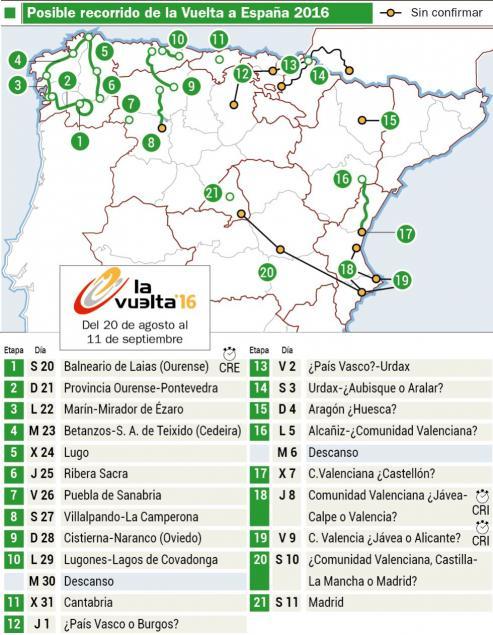 La vuelta ciclista a España 2016 se inicia en Orense